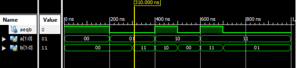 Getting started with FPGA design using Xilinx ISE under Windows 10