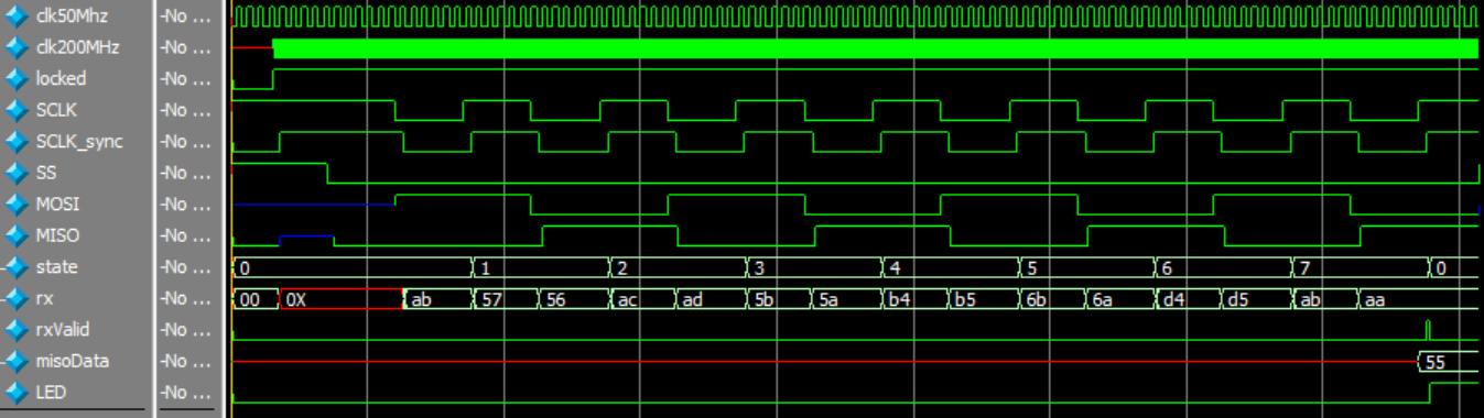 Connecting FPGA and Arduino 101 communicating of a Serial Peripheral
