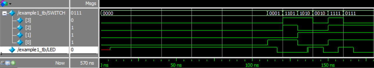 Getting started with FPGA design using Altera - Coert Vonk